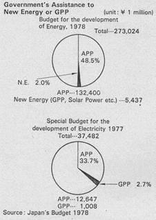 日本における原子力発電所建設は中止すべきである(The Building of Atomic Power Plants in Japan should be Prohibited.)