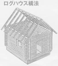 薪ストーブのある暮らし