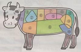 営業満点で夏バテに最適!健康維持に役立てたい牛肉パワー