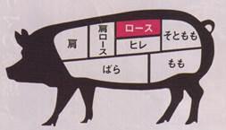 Fresh Marche NEWS「ぶり」「さば」「かき」「豚ロース」「ほうれん草」「かぶ」「いちご」