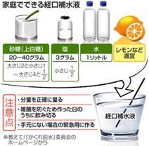 熱中症対策に経口補水液 前兆感じる前、早めに