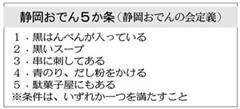 あのとき、それから しずおか平成史「B級グルメ(3)静岡おでん<上>」