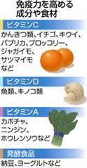 食生活で免疫力アップ 冬の感染症防ぐ体づくり