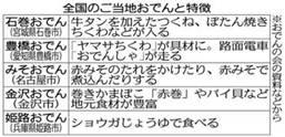 あのとき、それから しずおか平成史「B級グルメ(4)静岡おでん<下>」